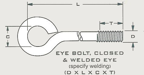 Special Order - Eye Bolt, Closed